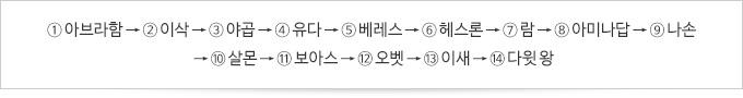 1기인물들.jpg